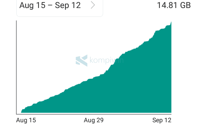 10 Cara AMPUH Menghemat Kuota Internet di Android 2
