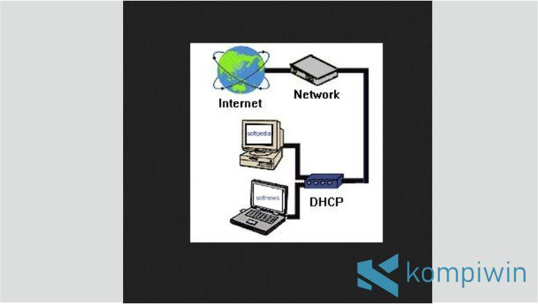 Gambaran Konektivitas DHCP