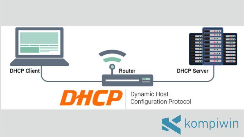 Router sebagai Penghubung antara DHCP Client dan Server