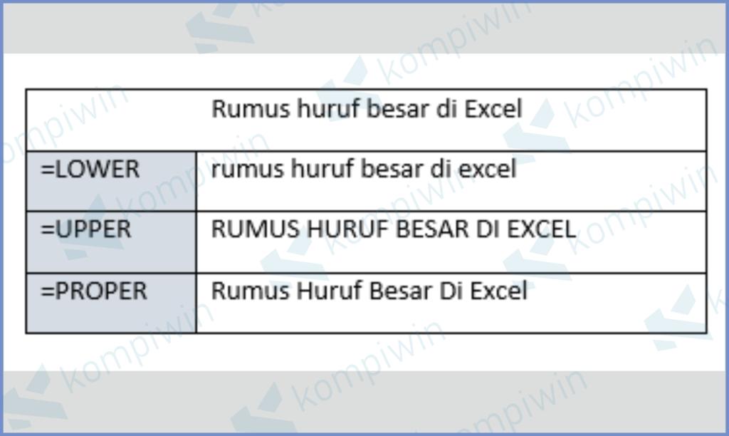 Rumus Membuat Huruf Besar Di Excel