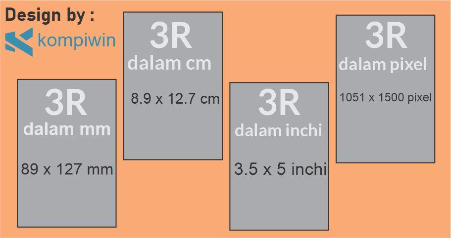 Ukuran Foto 3R dalam mm, cm, inchi, dan pixel
