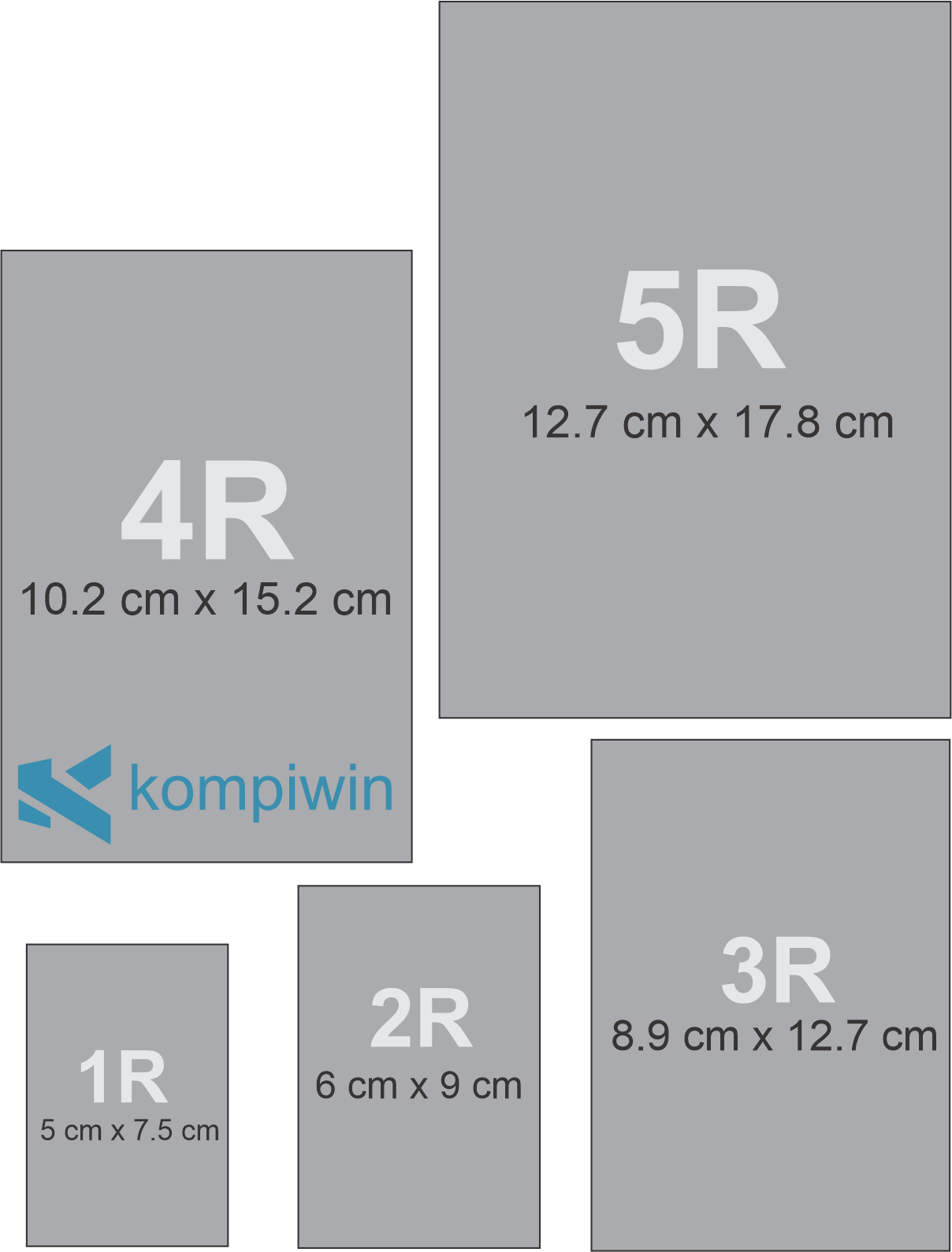 Ukuran Foto Seri R