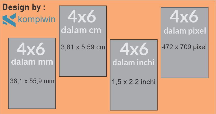 Ukuran Foto 4x6 Dalam mm, cm, inchi, dan pixel